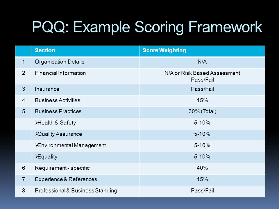 PQQ: Example Scoring Framework SectionScore Weighting 1Organisation DetailsN/A 2Financial InformationN/A or Risk Based Assessment Pass/Fail 3InsurancePass/Fail 4Business Activities15% 5Business Practices30% (Total) Health & Safety5-10% Quality Assurance5-10% Environmental Management5-10% Equality5-10% 6Requirement - specific40% 7Experience & References15% 8Professional & Business StandingPass/Fail