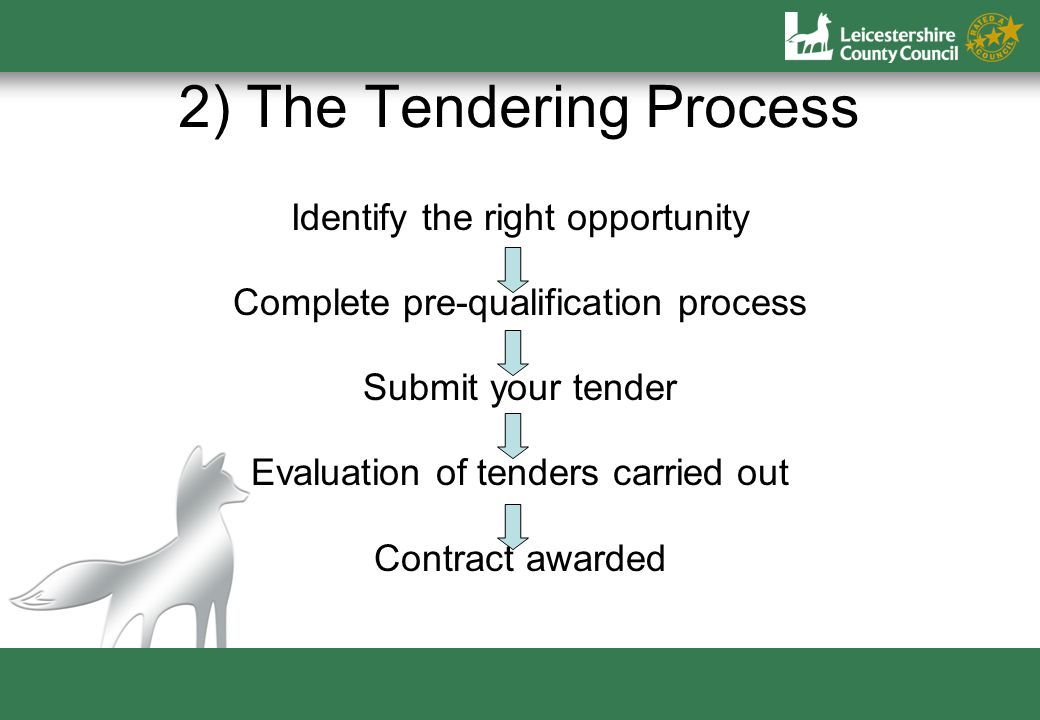 2) The Tendering Process Identify the right opportunity Complete pre-qualification process Submit your tender Evaluation of tenders carried out Contract awarded