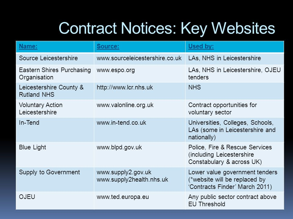Contract Notices: Key Websites Name:Source:Used by: Source Leicestershirewww.sourceleicestershire.co.ukLAs, NHS in Leicestershire Eastern Shires Purchasing Organisation www.espo.orgLAs, NHS in Leicestershire, OJEU tenders Leicestershire County & Rutland NHS http://www.lcr.nhs.ukNHS Voluntary Action Leicestershire www.valonline.org.ukContract opportunities for voluntary sector In-Tendwww.in-tend.co.ukUniversities, Colleges, Schools, LAs (some in Leicestershire and nationally) Blue Lightwww.blpd.gov.ukPolice, Fire & Rescue Services (including Leicestershire Constabulary & across UK) Supply to Governmentwww.supply2.gov.uk www.supply2health.nhs.uk Lower value government tenders (*website will be replaced by Contracts Finder March 2011) OJEUwww.ted.europa.euAny public sector contract above EU Threshold