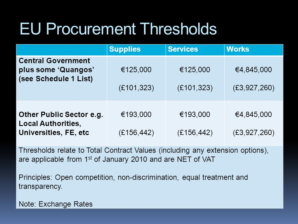 EU Procurement Thresholds SuppliesServicesWorks Central Government plus some Quangos (see Schedule 1 List) 125,000 (£101,323) 125,000 (£101,323) 4,845,000 (£3,927,260) Other Public Sector e.g.