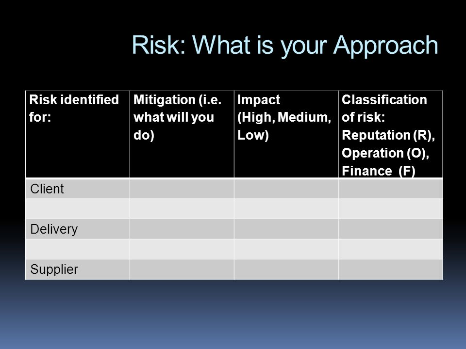 Risk: What is your Approach Risk identified for: Mitigation (i.e.