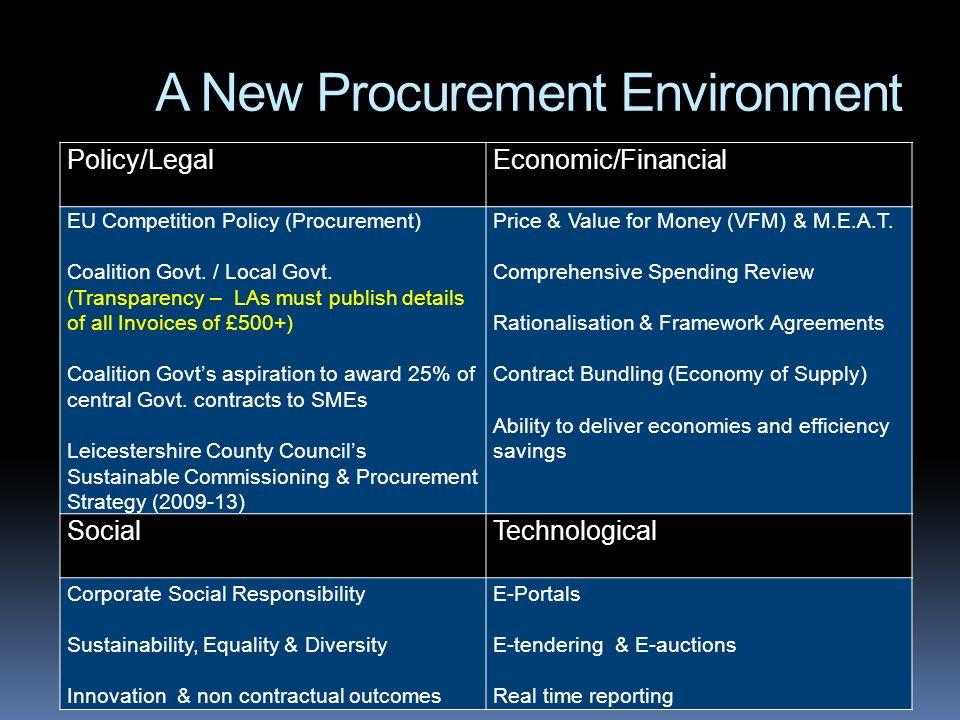 A New Procurement Environment Policy/LegalEconomic/Financial EU Competition Policy (Procurement) Coalition Govt.