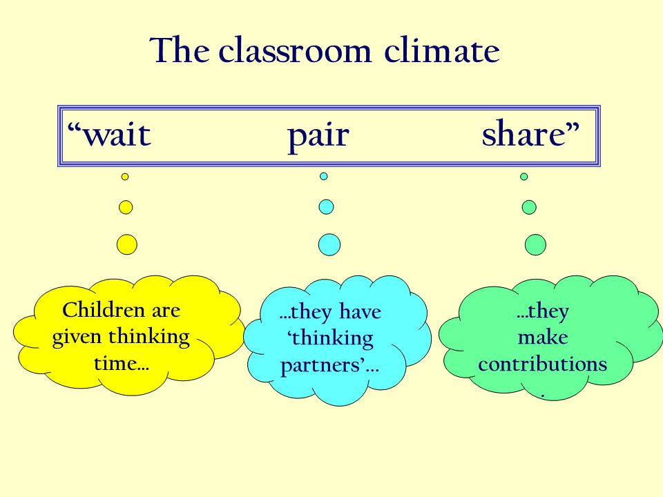 The classroom climate wait pair share Children are given thinking time… …they have thinking partners... …they make contributions.