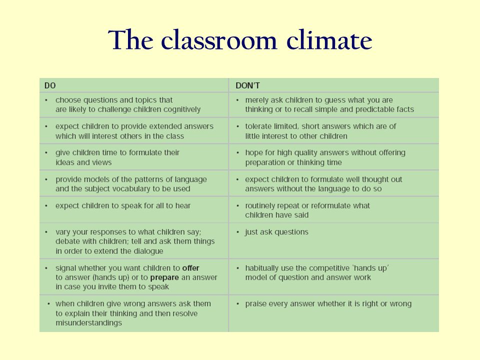The classroom climate