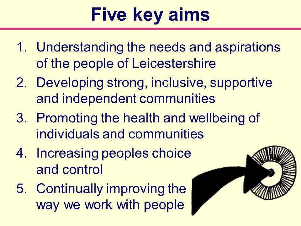 Five key aims 1.Understanding the needs and aspirations of the people of Leicestershire 2.Developing strong, inclusive, supportive and independent com