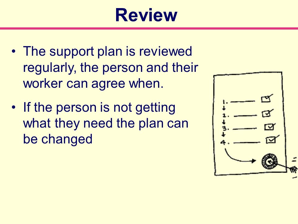 The support plan is reviewed regularly, the person and their worker can agree when. If the person is not getting what they need the plan can be change