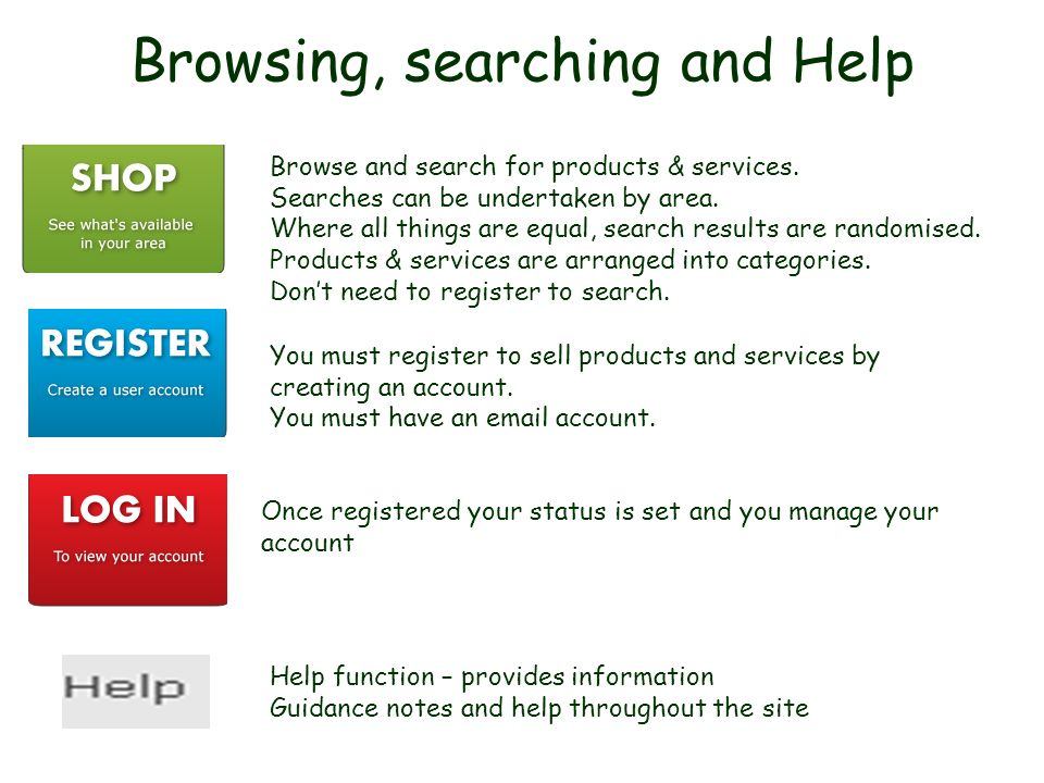 Browsing, searching and Help Browse and search for products & services.