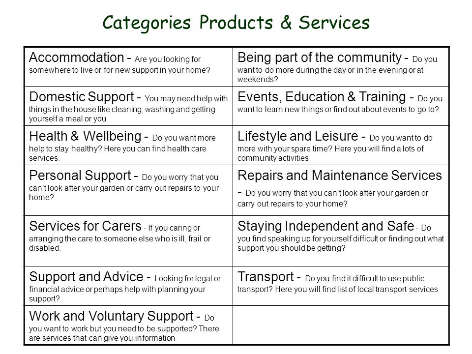 Categories Products & Services Accommodation - Are you looking for somewhere to live or for new support in your home.