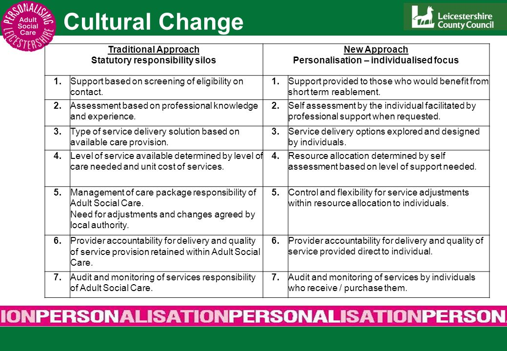 Cultural Change Traditional Approach Statutory responsibility silos New Approach Personalisation – individualised focus 1.Support based on screening o