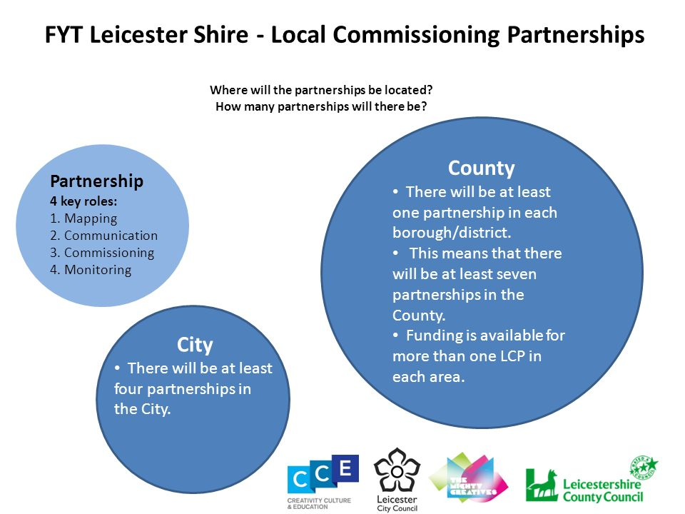FYT Leicester Shire - Local Commissioning Partnerships Where will the partnerships be located? How many partnerships will there be? Partnership 4 key