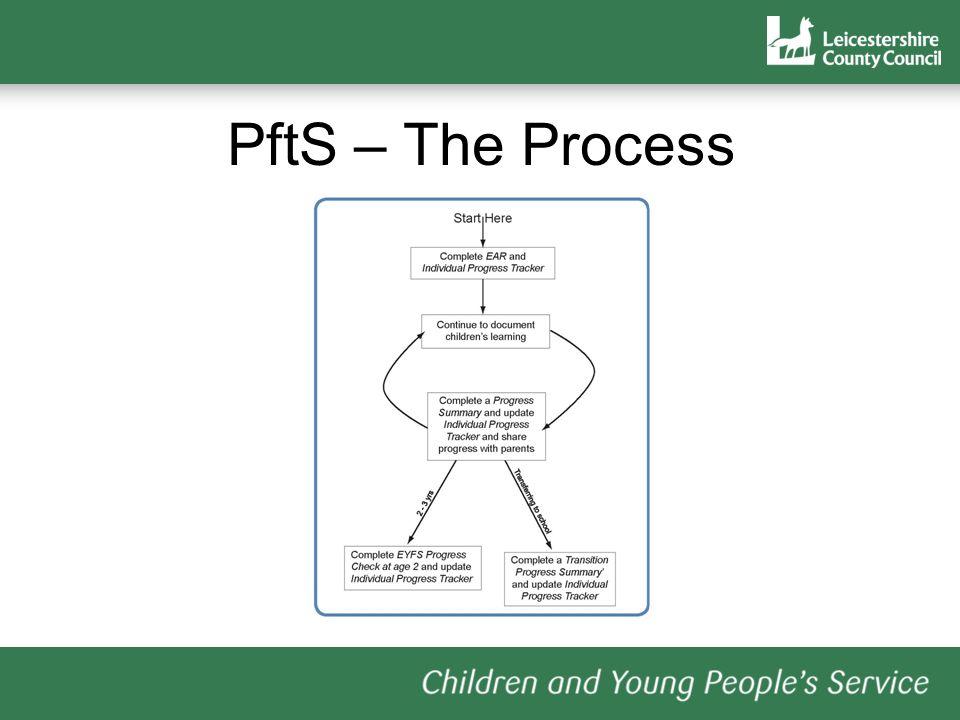 PftS – The Process