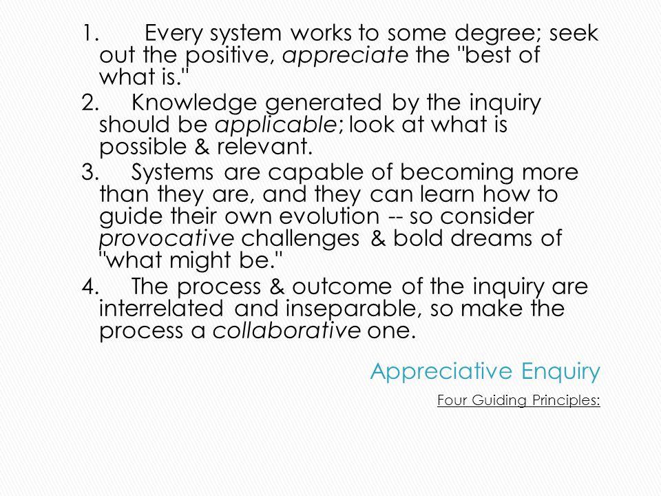 Four Guiding Principles: 1.