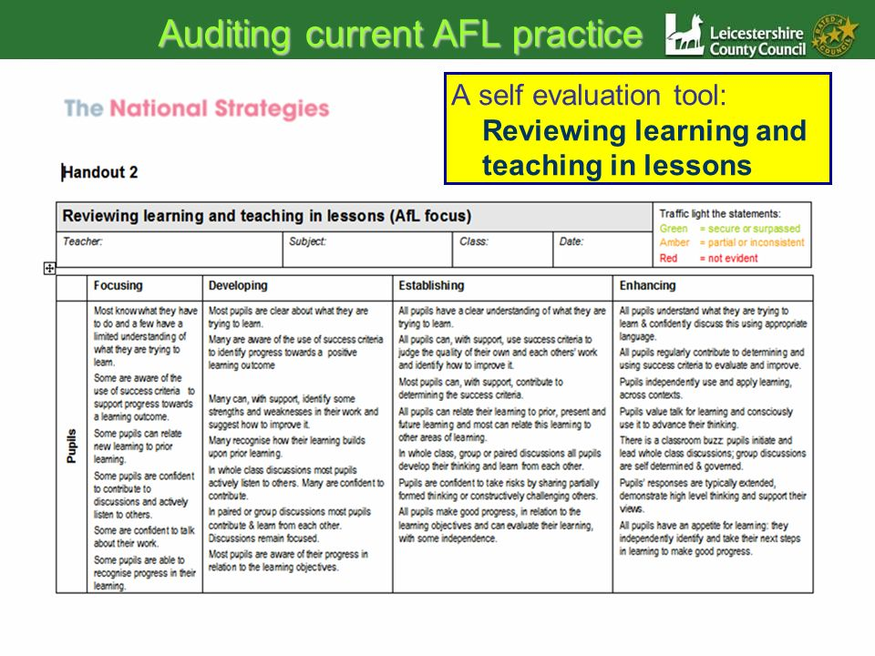 Auditing current AFL practice A self evaluation tool: Reviewing learning and teaching in lessons