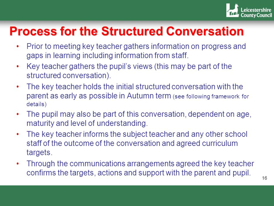 Process for the Structured Conversation Prior to meeting key teacher gathers information on progress and gaps in learning including information from s