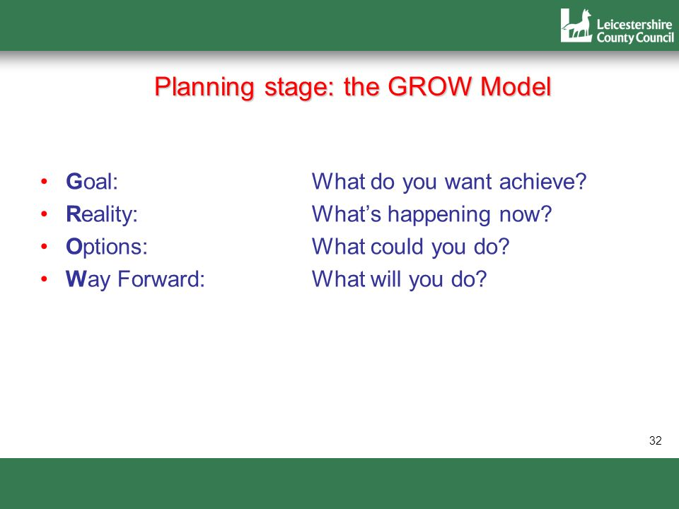 32 Planning stage: the GROW Model Goal: What do you want achieve? Reality:Whats happening now? Options:What could you do? Way Forward:What will you do