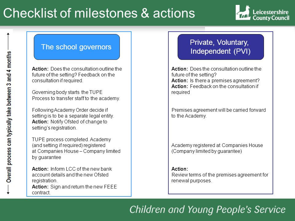 The school governors Action: Does the consultation outline the future of the setting.