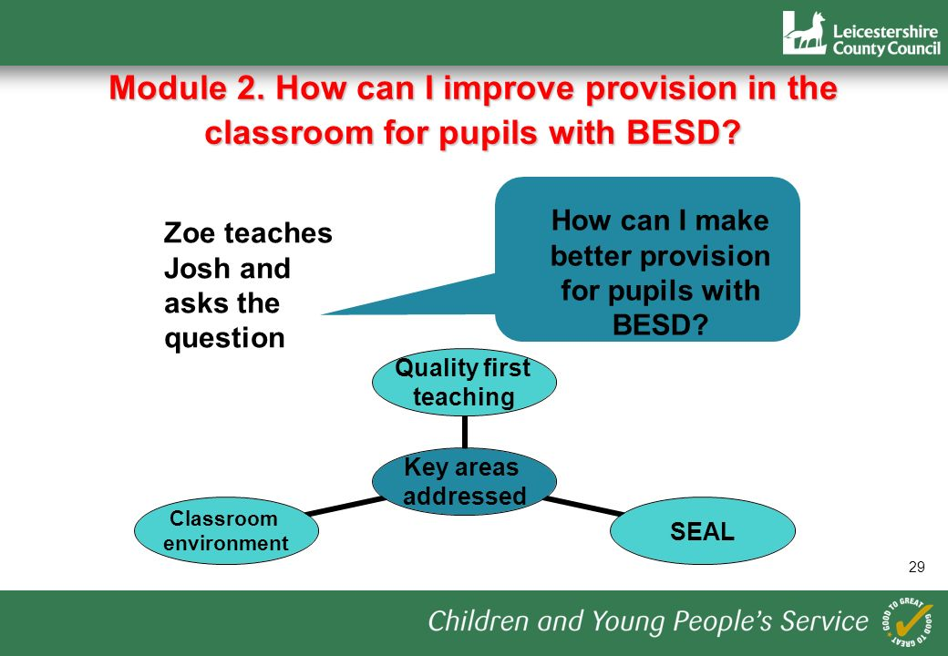 29 Module 2. How can I improve provision in the classroom for pupils with BESD.
