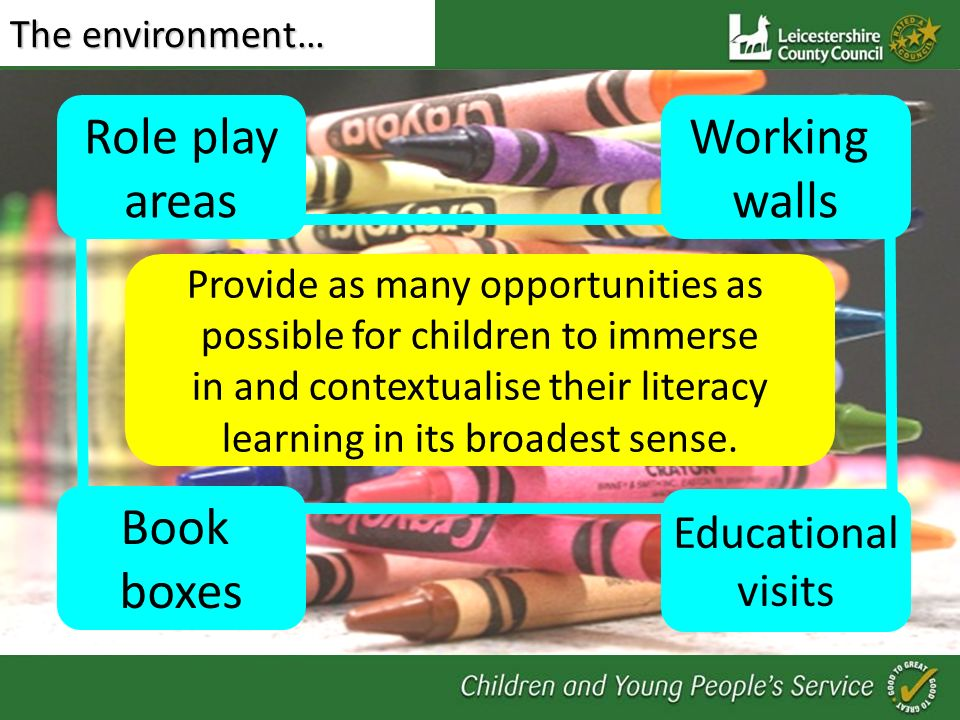 The environment… Educational visits Working walls Book boxes Role play areas Provide as many opportunities as possible for children to immerse in and contextualise their literacy learning in its broadest sense.