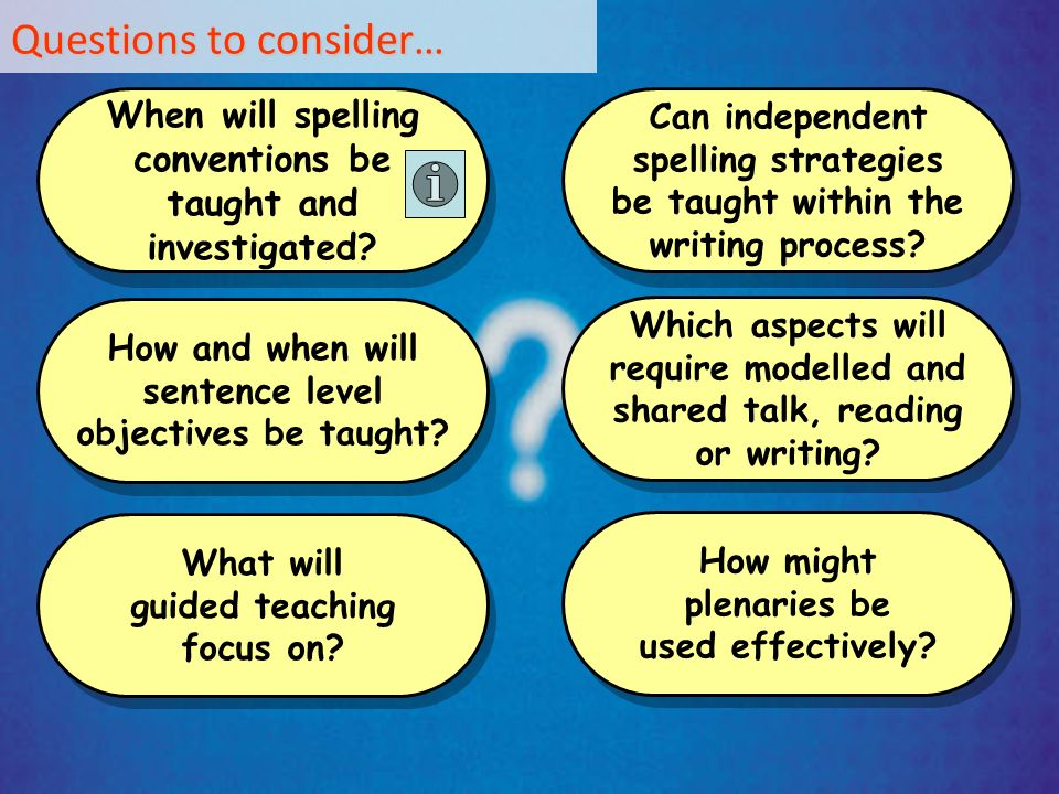 Questions to consider… ttttttt When will spelling conventions be taught and investigated.