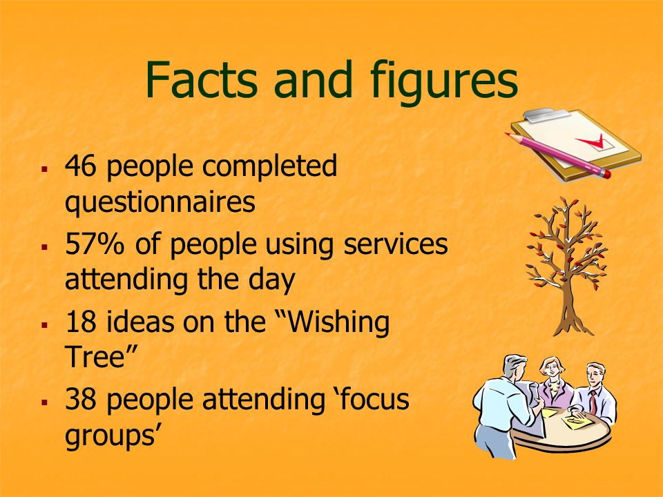 Facts and figures 46 people completed questionnaires 57% of people using services attending the day 18 ideas on the Wishing Tree 38 people attending focus groups