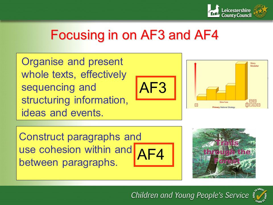 Focusing in on AF3 and AF4 Organise and present whole texts, effectively sequencing and structuring information, ideas and events.