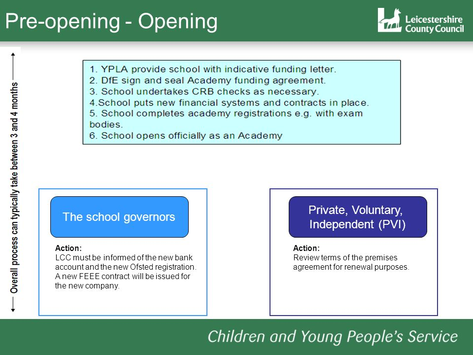 The school governors Private, Voluntary, Independent (PVI) Action: LCC must be informed of the new bank account and the new Ofsted registration.