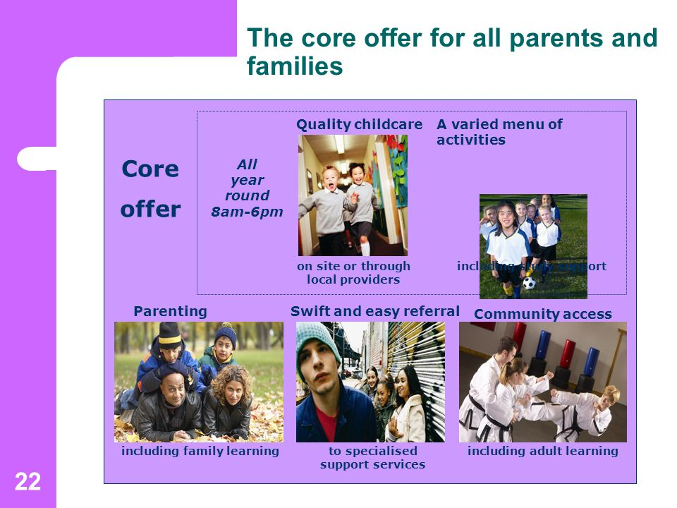 22 The core offer for all parents and families Community access A varied menu of activities Parenting support Swift and easy referral to specialised support services including family learningincluding adult learning Quality childcare All year round 8am-6pm on site or through local providers including study support Core offer Community access