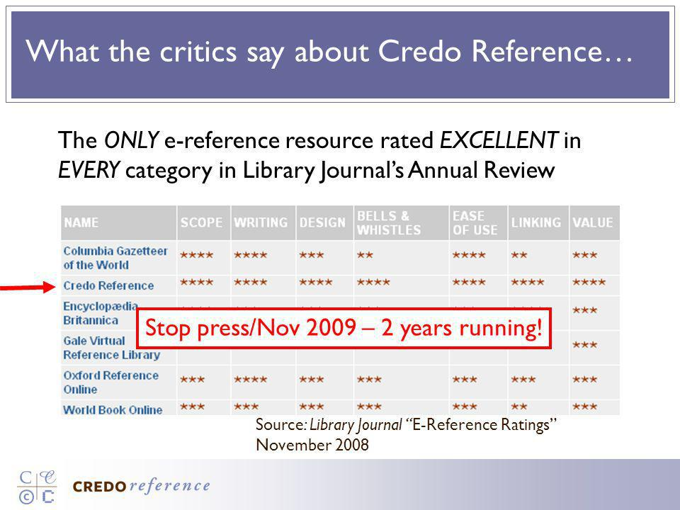 What the critics say about Credo Reference… And the critics rate Credo Reference very highly… The ONLY e-reference resource rated EXCELLENT in EVERY c
