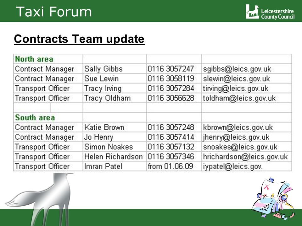 Taxi Forum Contracts Team update