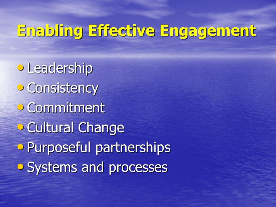 Enabling Effective Engagement Leadership Leadership Consistency Consistency Commitment Commitment Cultural Change Cultural Change Purposeful partnersh