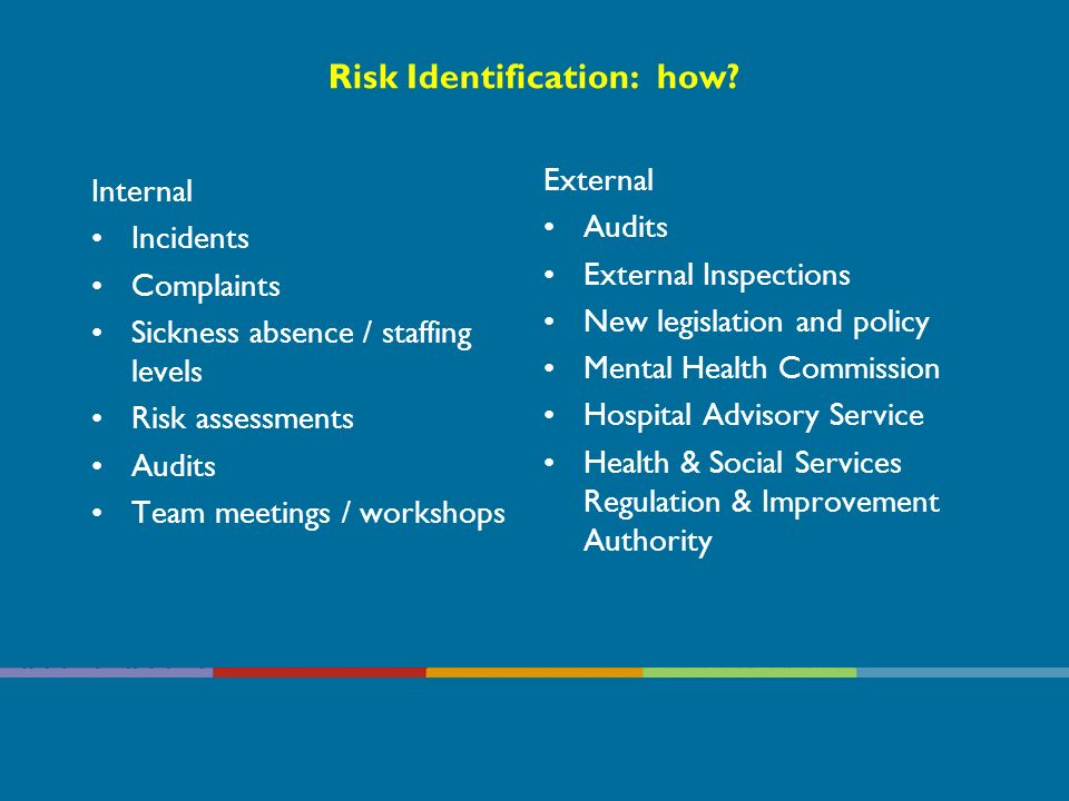Risk Identification: how? Internal Incidents Complaints Sickness absence / staffing levels Risk assessments Audits Team meetings / workshops External