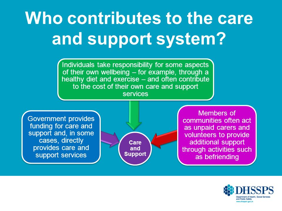 Who contributes to the care and support system? Care and Support Government provides funding for care and support and, in some cases, directly provide