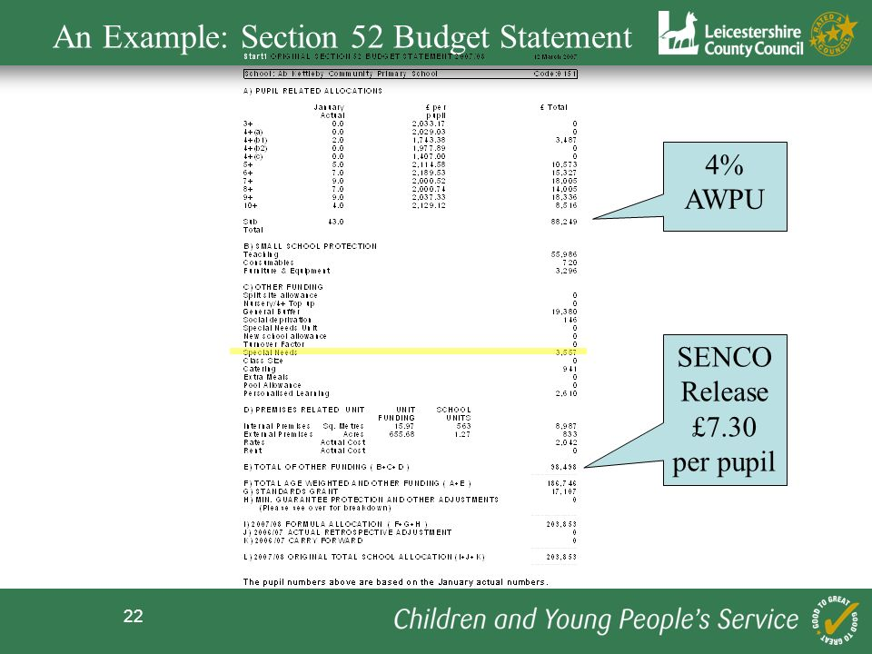 22 An Example: Section 52 Budget Statement 4% AWPU SENCO Release £7.30 per pupil