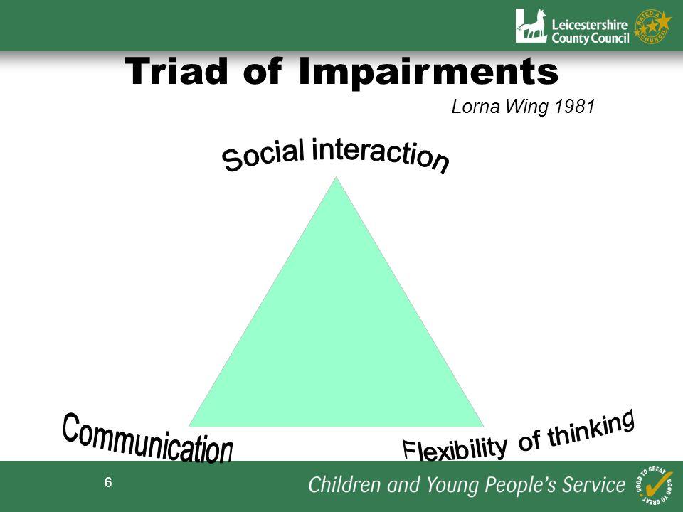 6 Triad of Impairments Lorna Wing 1981