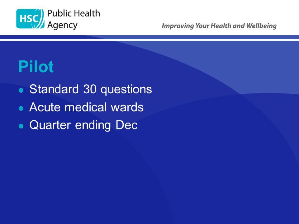 Pilot Standard 30 questions Acute medical wards Quarter ending Dec