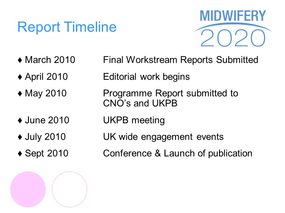Report Timeline March 2010Final Workstream Reports Submitted April 2010Editorial work begins May 2010Programme Report submitted to CNOs and UKPB June 2010UKPB meeting July 2010UK wide engagement events Sept 2010Conference & Launch of publication