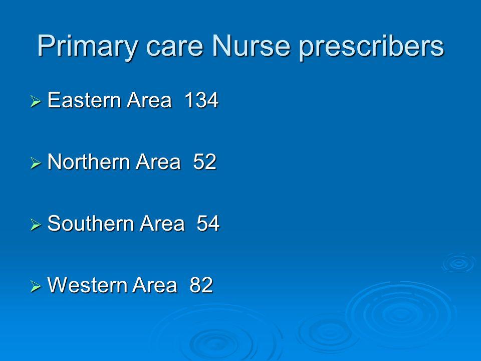 Primary care Nurse prescribers Eastern Area 134 Eastern Area 134 Northern Area 52 Northern Area 52 Southern Area 54 Southern Area 54 Western Area 82 W