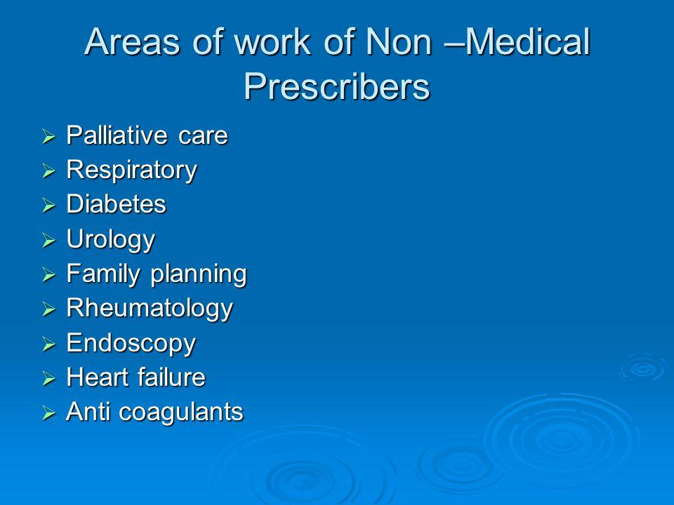 Areas of work of Non –Medical Prescribers Palliative care Palliative care Respiratory Respiratory Diabetes Diabetes Urology Urology Family planning Fa