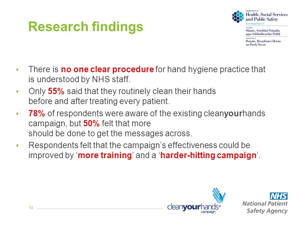 14 Research findings There is no one clear procedure for hand hygiene practice that is understood by NHS staff. Only 55% said that they routinely clea