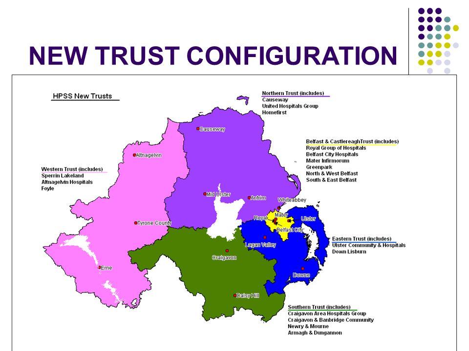 NEW TRUST CONFIGURATION