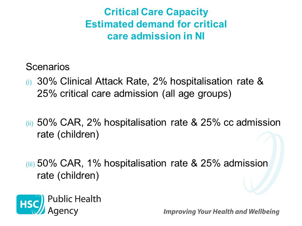 Critical Care Capacity Estimated demand for critical care admission in NI Scenarios (i) 30% Clinical Attack Rate, 2% hospitalisation rate & 25% critical care admission (all age groups) (ii) 50% CAR, 2% hospitalisation rate & 25% cc admission rate (children) (iii) 50% CAR, 1% hospitalisation rate & 25% admission rate (children)