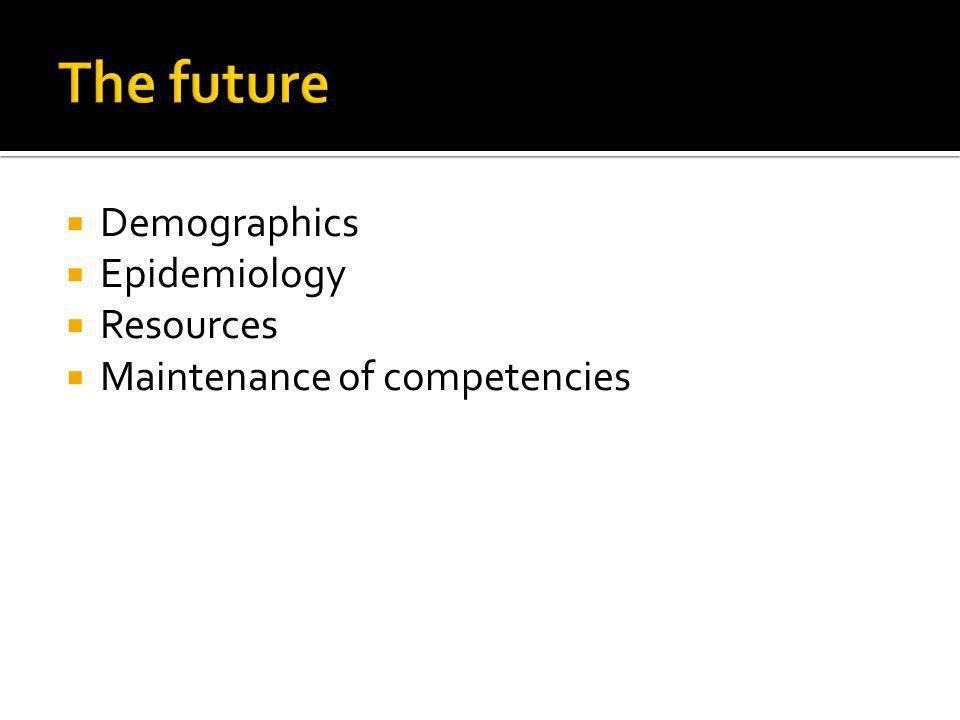 Demographics Epidemiology Resources Maintenance of competencies