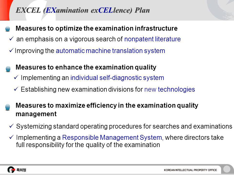 EXCEL (EXamination exCELlence) Plan Measures to optimize the examination infrastructure an emphasis on a vigorous search of nonpatent literature Improving the automatic machine translation system Measures to enhance the examination quality Implementing an individual self-diagnostic system Establishing new examination divisions for new technologies Measures to maximize efficiency in the examination quality management Systemizing standard operating procedures for searches and examinations Implementing a Responsible Management System, where directors take full responsibility for the quality of the examination