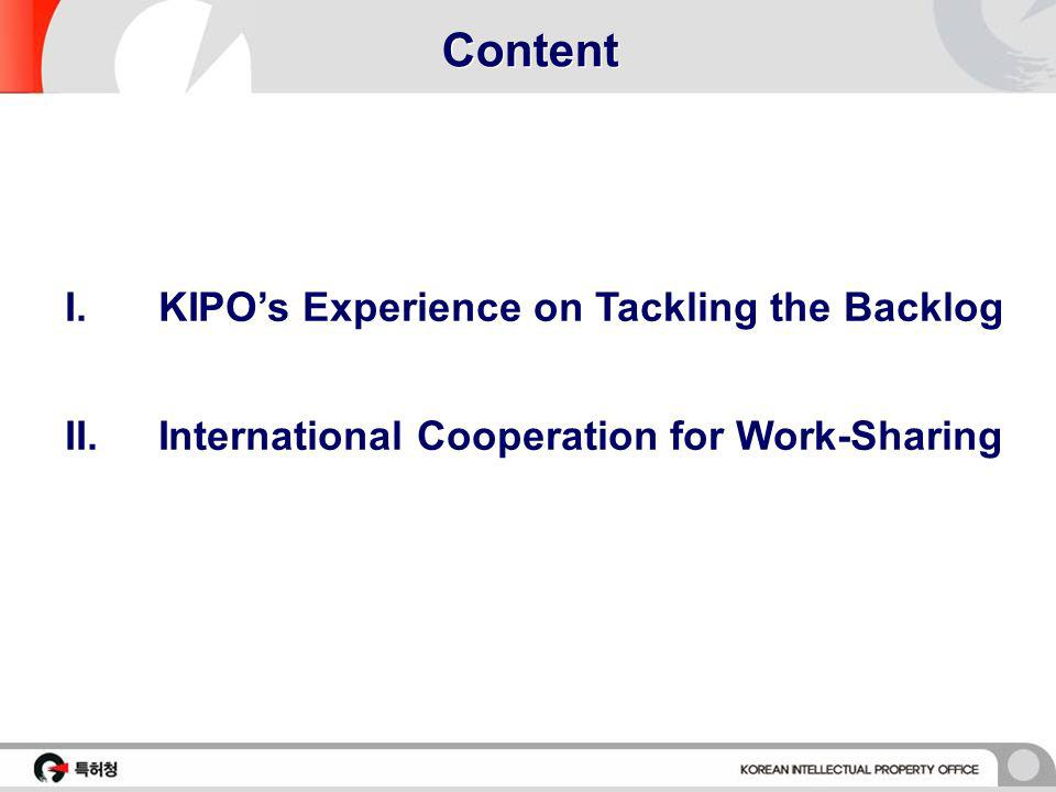 Content I.KIPOs Experience on Tackling the Backlog II.International Cooperation for Work-Sharing