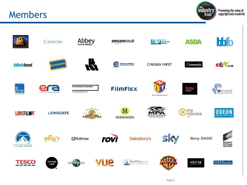 Page 13 Media KPIs All Films All above board All in one place