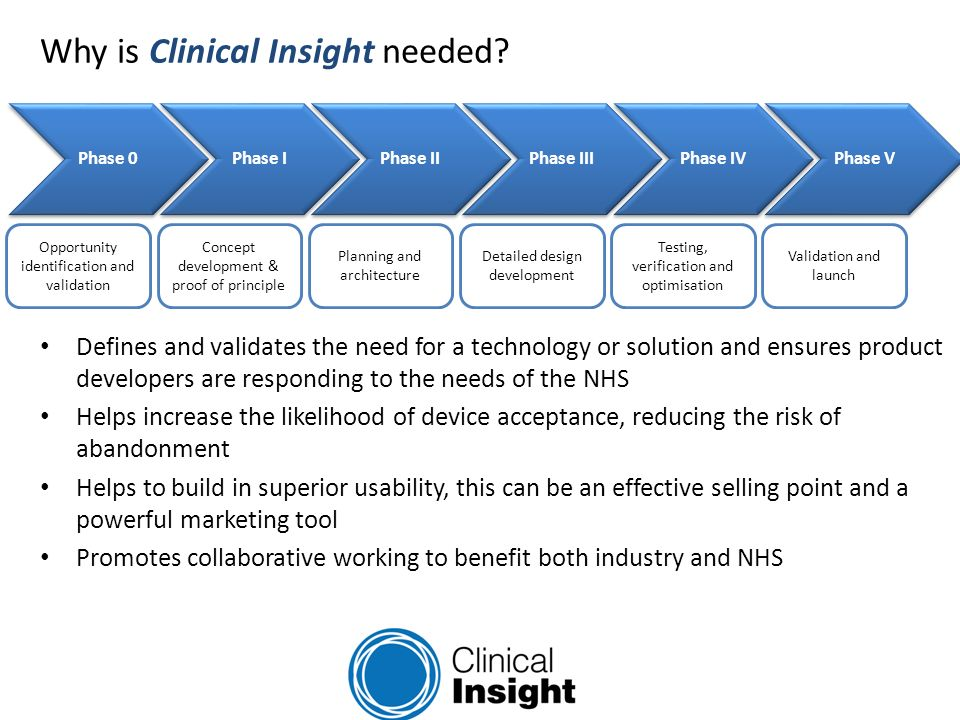 Why is Clinical Insight needed.