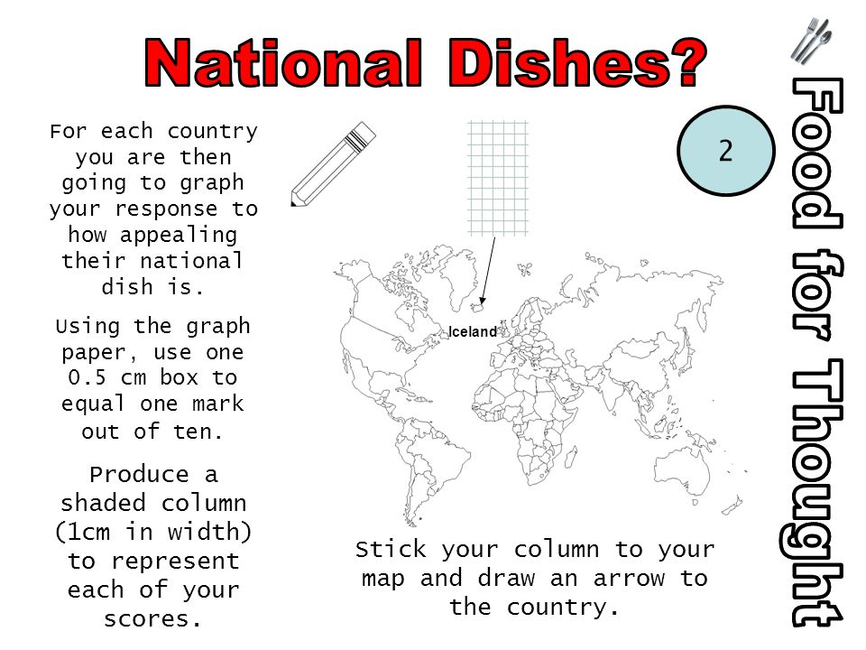 For each country you are then going to graph your response to how appealing their national dish is.