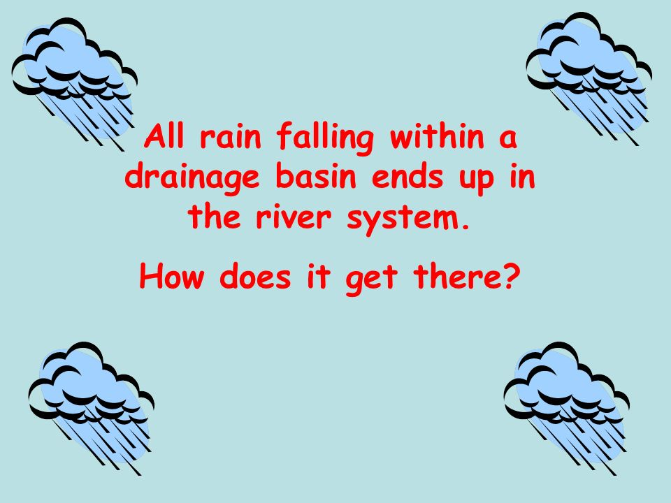 All rain falling within a drainage basin ends up in the river system. How does it get there?