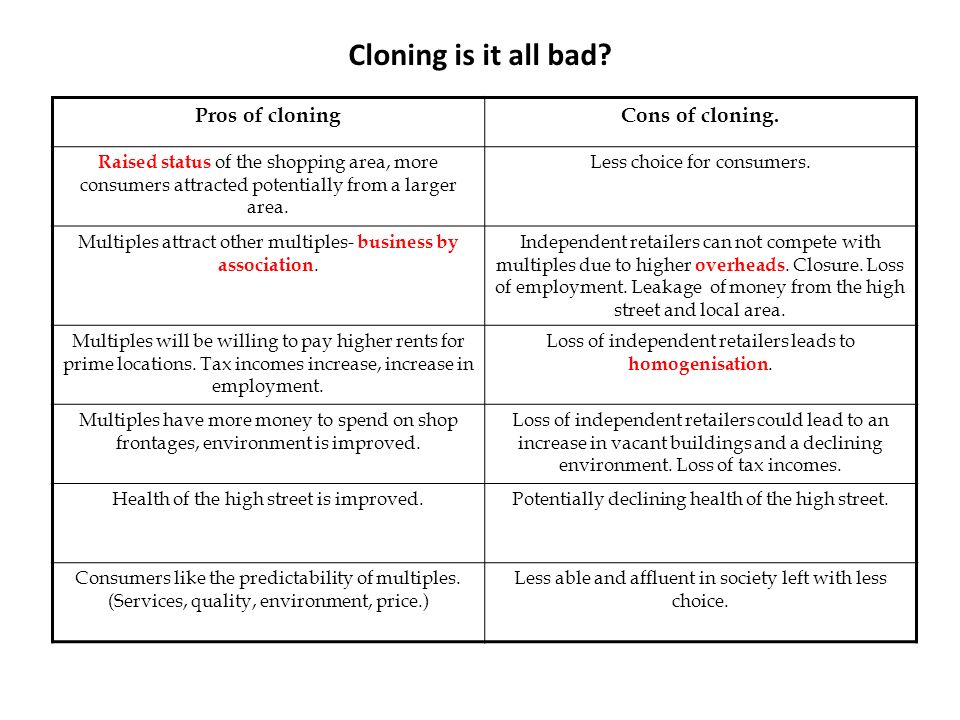 Pros of cloningCons of cloning.