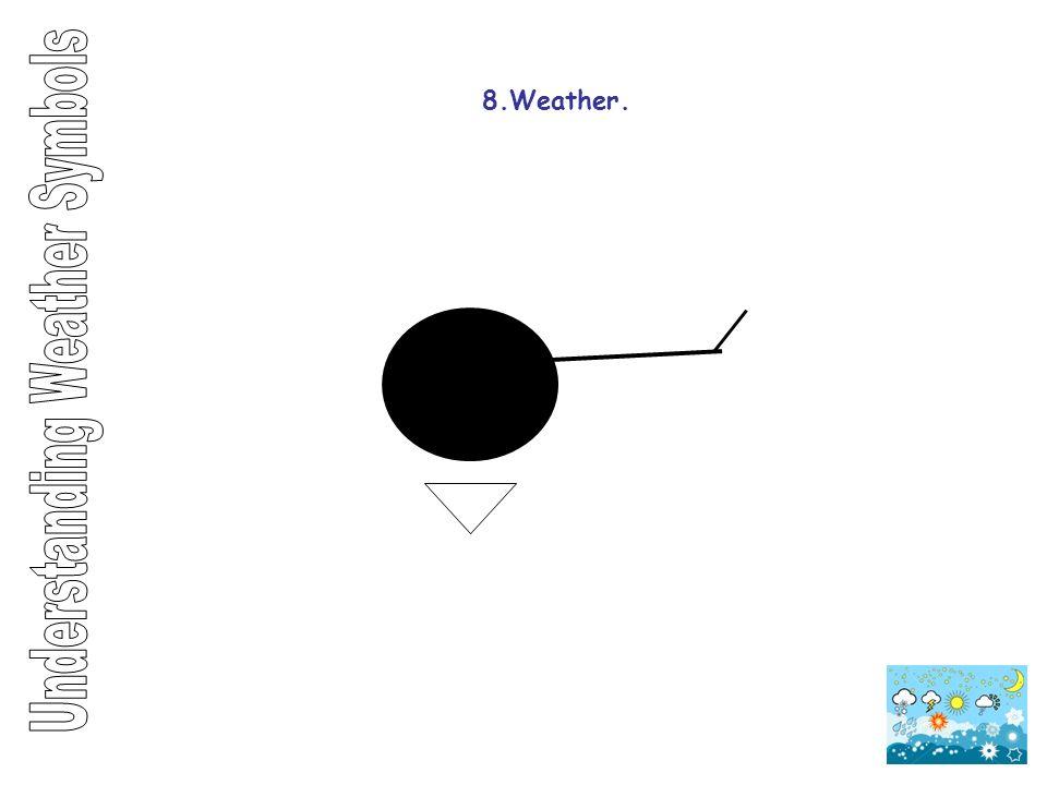 8.Weather.